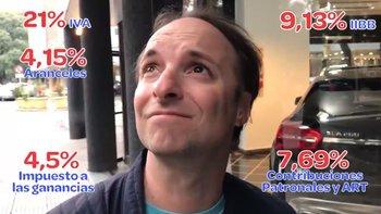 El ridículo video de un economista liberal sobre la venta de autos | Miguel boggiano