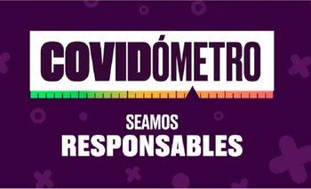 ¿Cuál es el riesgo de contraer coronavirus según las actividades? | Coronavirus en argentina