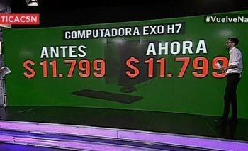 Cómo evolucionaron los precios desde el fin de las cuotas sin interés | Francisco cabrera