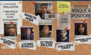 Tras el informe, los trolls de Macri volvieron a atacar y amenazar a El Destape | Redes sociales