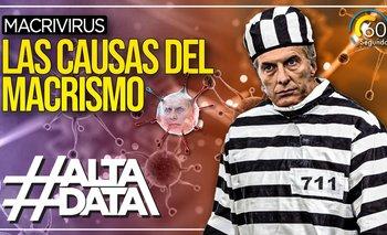 Macrivirus: todos los funcionarios de Macri que deberían estar presos  | Macrivirus