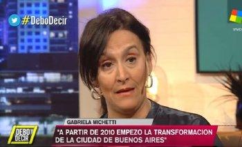 La pregunta política de Rial que descolocó a Michetti y la hizo derrapar   Las bolsas de michetti