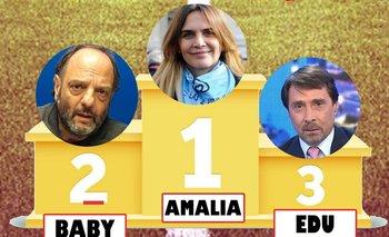 Baby, Granata y Feinmann, los tres famosos menos queridos