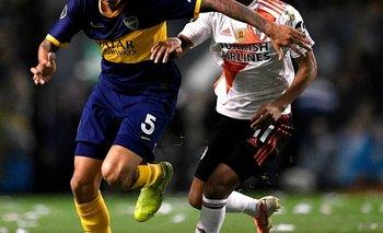 ¿Quiénes clasifican a la Libertadores y Sudamericana 2021? | Fútbol