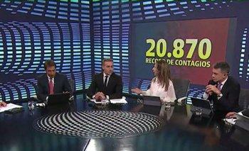 La Nación + se burló de las medidas para cuidar la salud de los argentinos | Ln