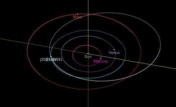 Preocupación: un asteroide pasará muy cerca de la Tierra esta noche | Espacio exterior