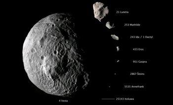 Descubren una roca que cayó de Vesta, el segundo asteroide más grande | Espacio exterior