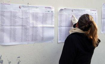 ¿Dónde voto? Consultá el padrón electoral en Misiones | Elecciones 2019