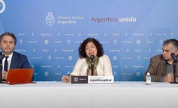 Baja la tasa de letalidad y un tercio ya recibió el alta | Coronavirus en argentina