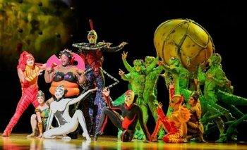 Dramático: El Cirque du Soleil atraviesa su peor momento   Coronavirus en argentina