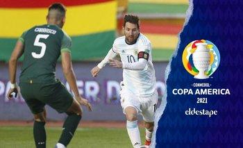 Argentina vs. Bolivia y la Copa América de los derechos humanos: ¿cómo es el resultado? | Copa américa 2021