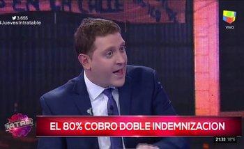 La increíble justificación de Jonatan Viale de la represión en Pepsico | Pepsico