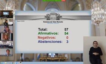La Ciudad de Buenos Aires adhirió al protocolo de ILE | Aborto