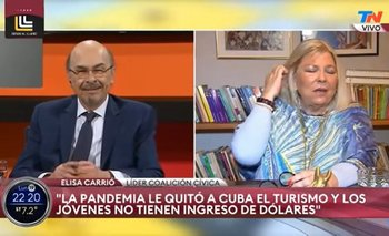 "Carrió le declaró su amor al Che Guevara: ""Era buen mozísimo""  | Cuba"