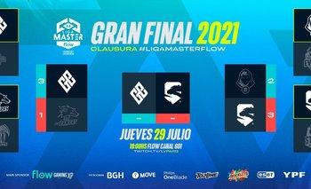 Liga Master Flow: Savage y Globant se enfrentarán en la Gran Final | Gaming