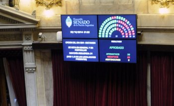 El Presupuesto 2015 ya es ley | Cristina kirchner
