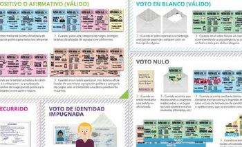 ¿Qué diferencia hay entre voto válido, nulo, recurrido o de identidad impugnadad?   Voto en blanco