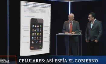 EXCLUSIVO | El software que compró el Gobierno para espiar a la gente | Argentina