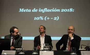Consumir de la propia: los estragos inflacionarios de la mala teoría | Banco central