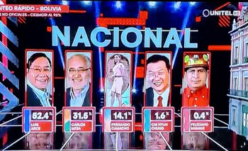 Bolivia: dan ganador a Arce, el candidato de Evo Morales | Elecciones en bolivia