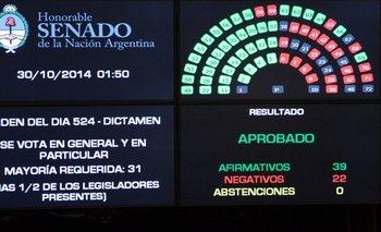 El Gobierno promulgó la Ley de Presupuesto 2015 | Cámara de diputados