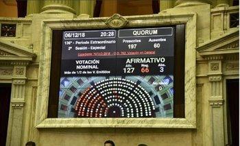 Quiénes son los diputados que votaron a favor de la ley que beneficia al Grupo Clarín | Diego bossio